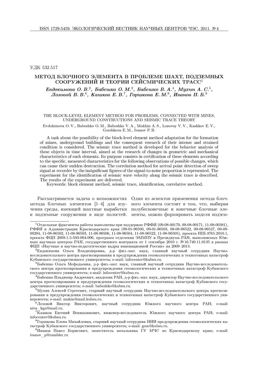 Титов Г.Н. О неразрешимых М1-группах заданного порядка